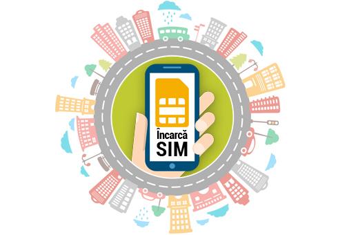 Wallet LibraPay Incarcare SIM